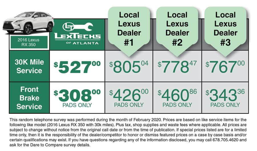 Service price comparison between LexTechs and local dealerships